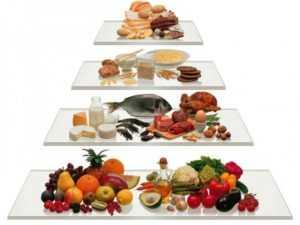 Диета при сахарном диабете для второго типа