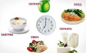 Питание при сахарном диабете 1 типа