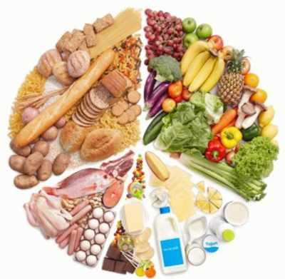 Какая подойдет диета при ожирении и сахарном диабете