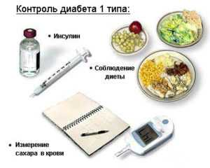 Правильное питание при диабете 1 типа ввиду приёма инсулина