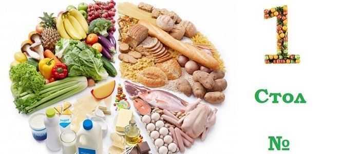 Диета во время панкреатита: стол № 1. Таблица продуктов: что можно есть, а что нельзя