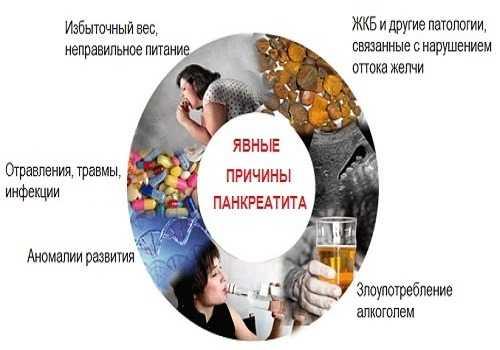 Психосоматические причины панкреатита