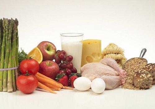 Фрукты, молоко, яйца, курица, хлеб, овощи
