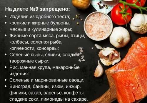 Запрещенные продукты диеты 9