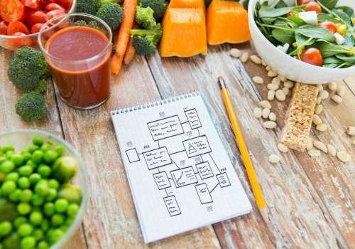 составление плана питания