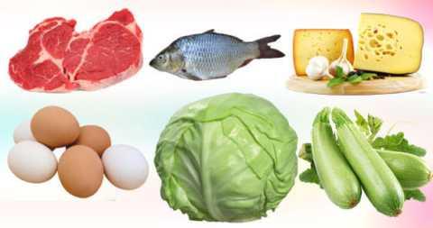 Базовые продукты низкоуглеводной диеты