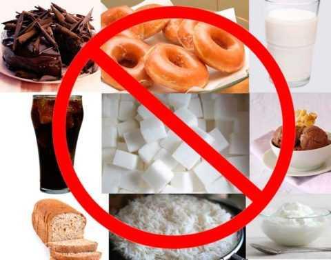 Большинство столь любимых всеми сладостей категорически запрещены при диабете.