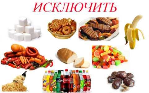 Диетотерапия СД при панкреатите запрещает употребление продуктов, содержащих большое количество сахара и углеводов.