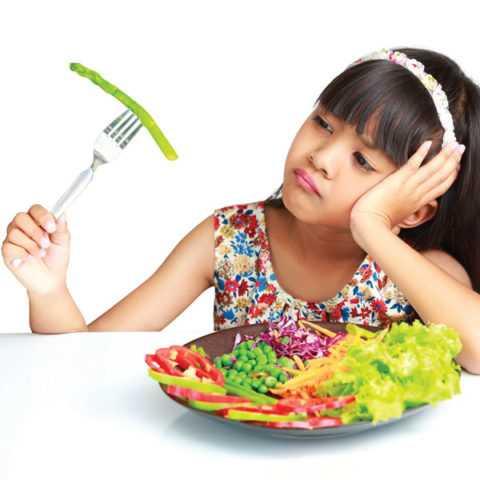 Еда поднимает уровень глюкозы здорового ребенка