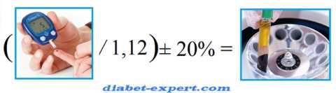 Формула для самостоятельного пересчёта уровня глюкозы в цельной крови в её содержание в плазме