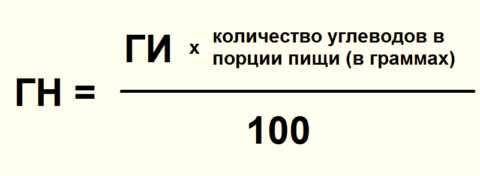 Формула расчёта гликемической нагрузки
