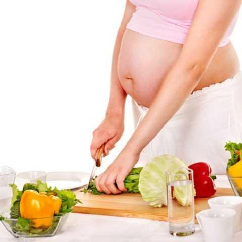 Гестационный диабет проходит после родов