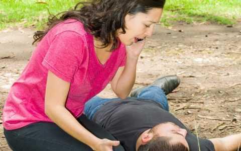Гипо- и гипергликемия вызывают потерю сознания и гликемическую кому