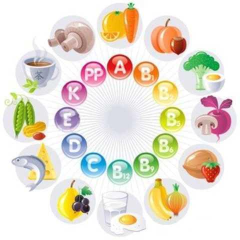 Гречка содержит массу микроэлементов и витаминов, необходимых для организма.