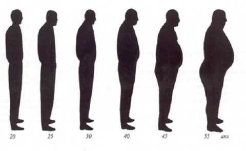 Изменение внешности мужчины во время андропаузы
