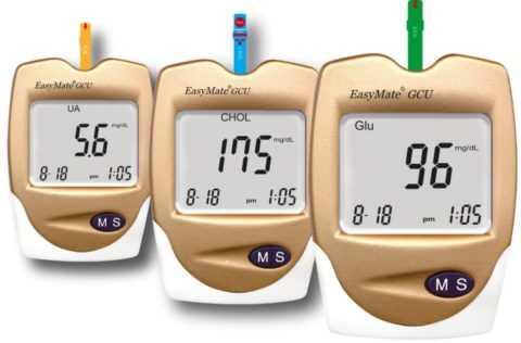 Измерение на одном аппарате, слева направо: мочевой кислоты, холестерина, глюкозы.