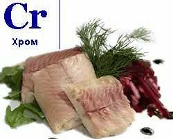 Как влияет недостаток хрома на организм