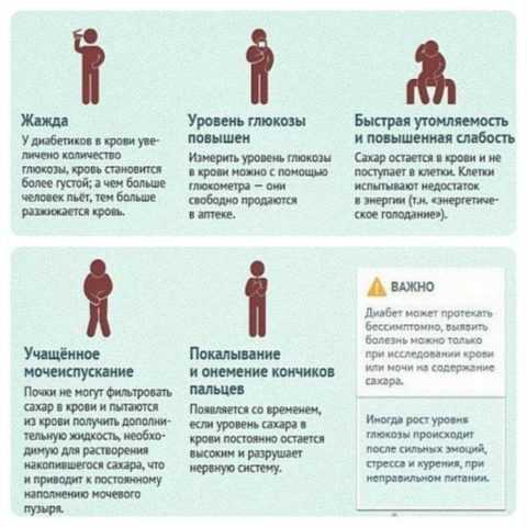 «Классические» симптомы при ГСД могут быть выражены слабо