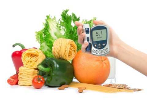Контроль питания при сахарном диабете
