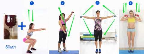 Метод повышения мышечного тонуса, доступный практически всем