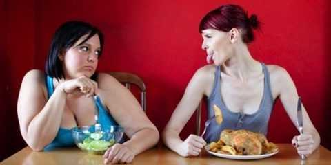 Основа низкоуглеводной диеты – белки животного и растительного происхождения