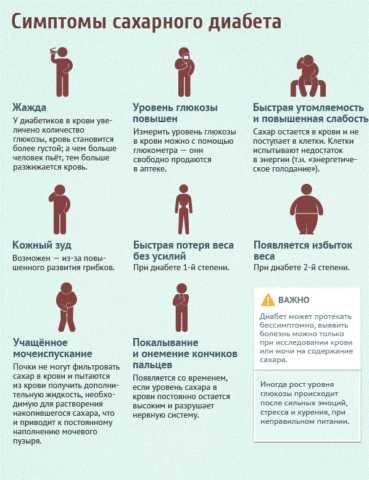 Патологии присущи симптомы 2 типов.
