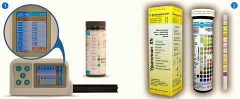 Персональный (домашний) анализатор мочи АМП-01 и визуальные тест-полоски Риполиан XN-11U