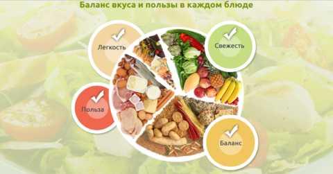 Питание должно быть сбалансированным.