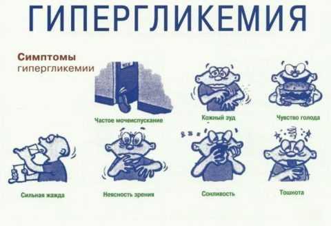 Подозрительные симптомы