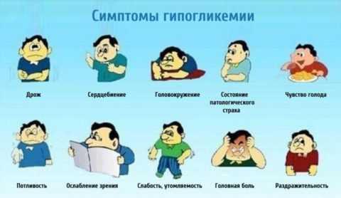 При отсутствии систематической инсулинотерапии у диабетика появляются признаки гипогликемии.
