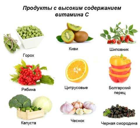 Продукты для повышения противовоспалительной функции организма