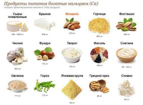Противосудорожные продукты при СД