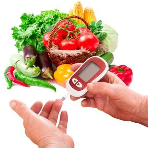 Сахар увеличивается после приемов пищи