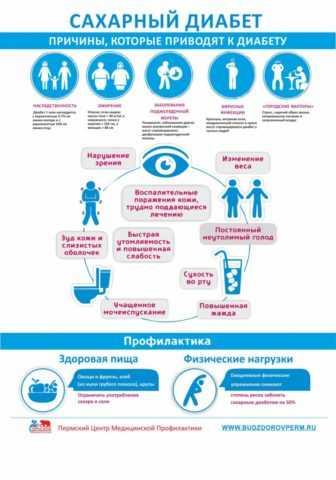Санбюллетень поможет больше узнать об особенностях профилактики заболевания