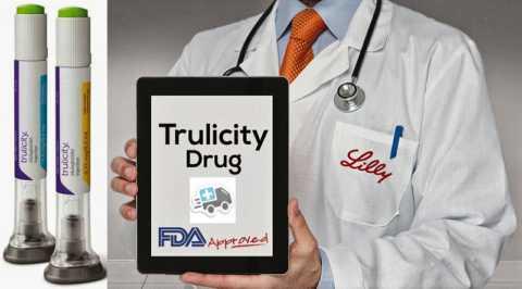 Трулисити – разработка и производство американской корпорации Илай Лилли