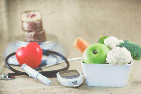 Все инсулиновые препараты применяются на фоне диеты и её ограничения 1700-3000 ккал