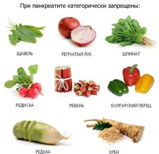 Продукты при панкреатите
