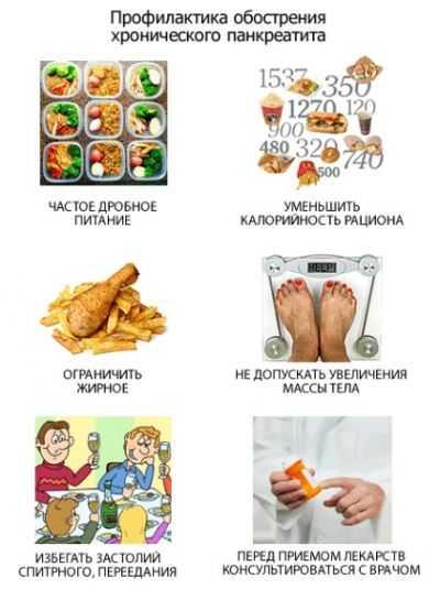 Профилактика приступа панкреатита