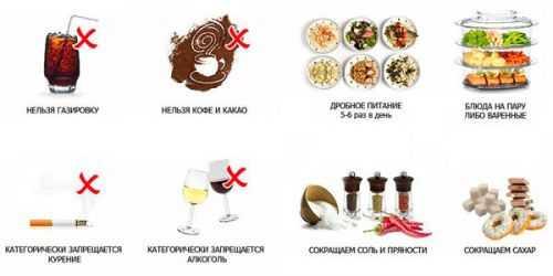Основы диеты при обострении панкреатита