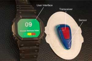 Глюкометр-часы