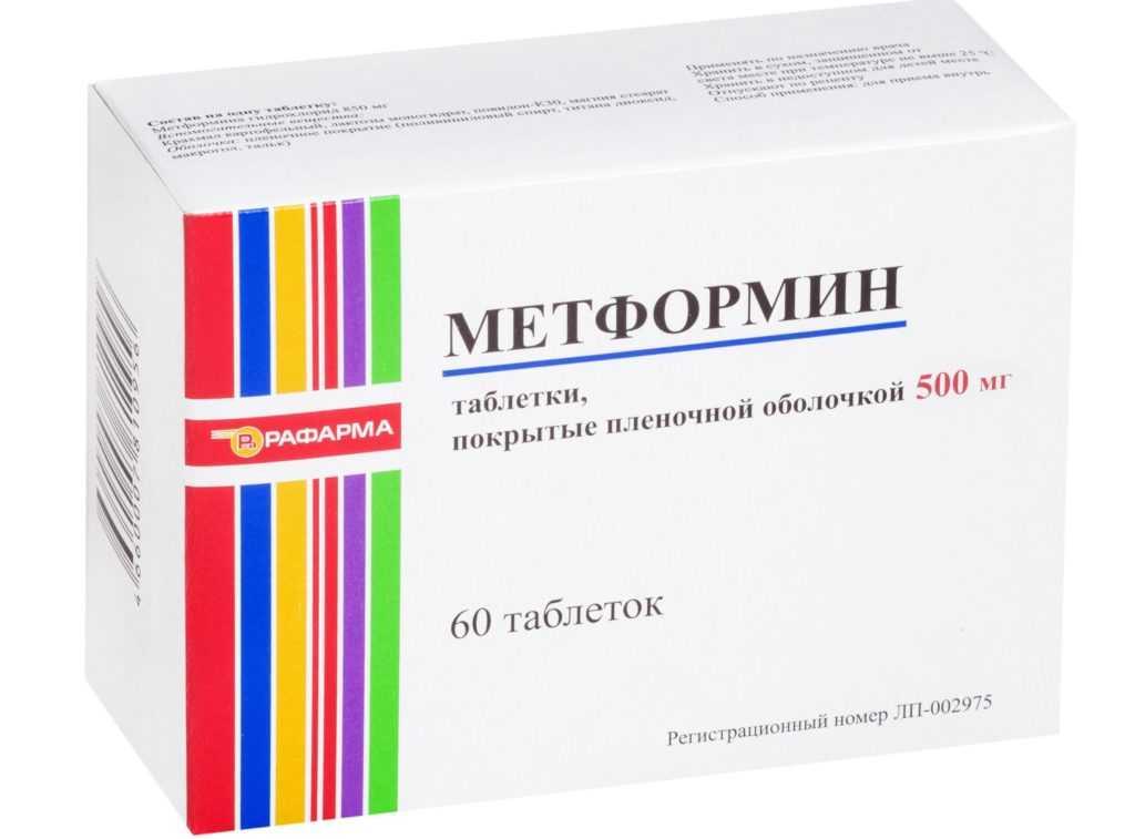 препарат Метформин