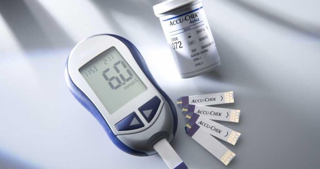 Измерения сахара в крови