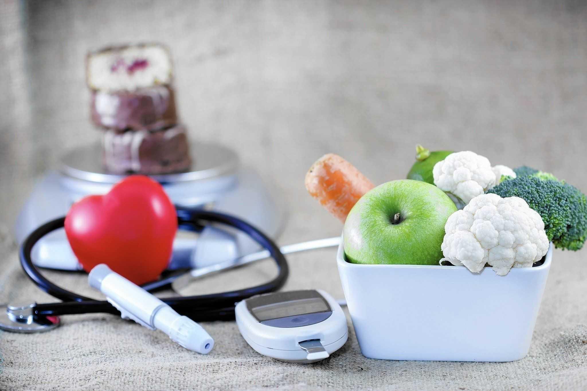 измерение глюкозы перед едой