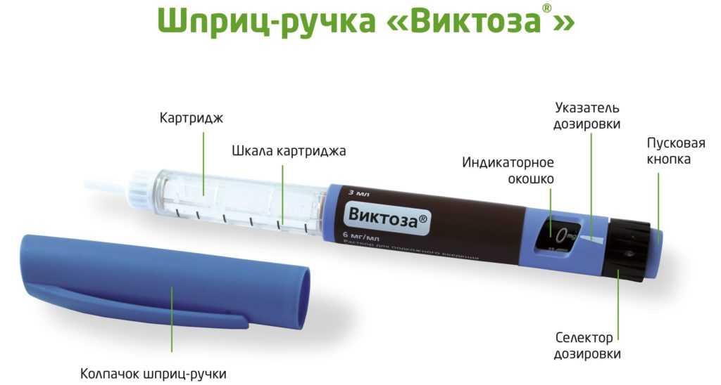 препарат Виктоза